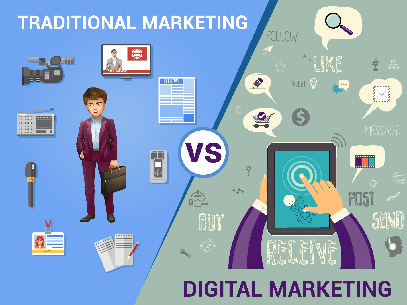 How to do Digital Marketing in 2020